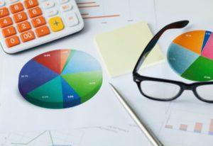 Отрицательные индикаторы по финансовой отчетности